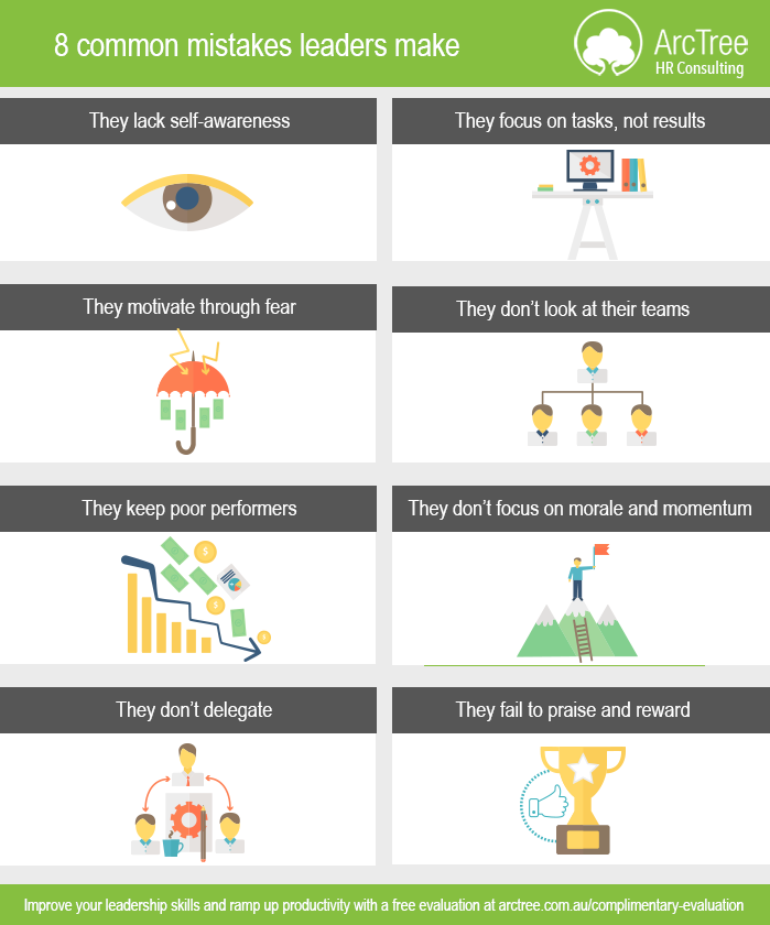 8 leadership mistakes graphic