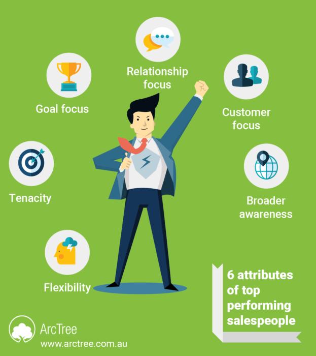 6 attributes of top performing sales people